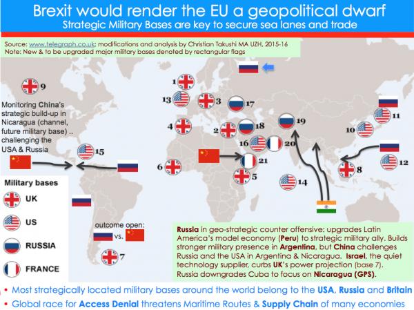 Geopolitical Economics